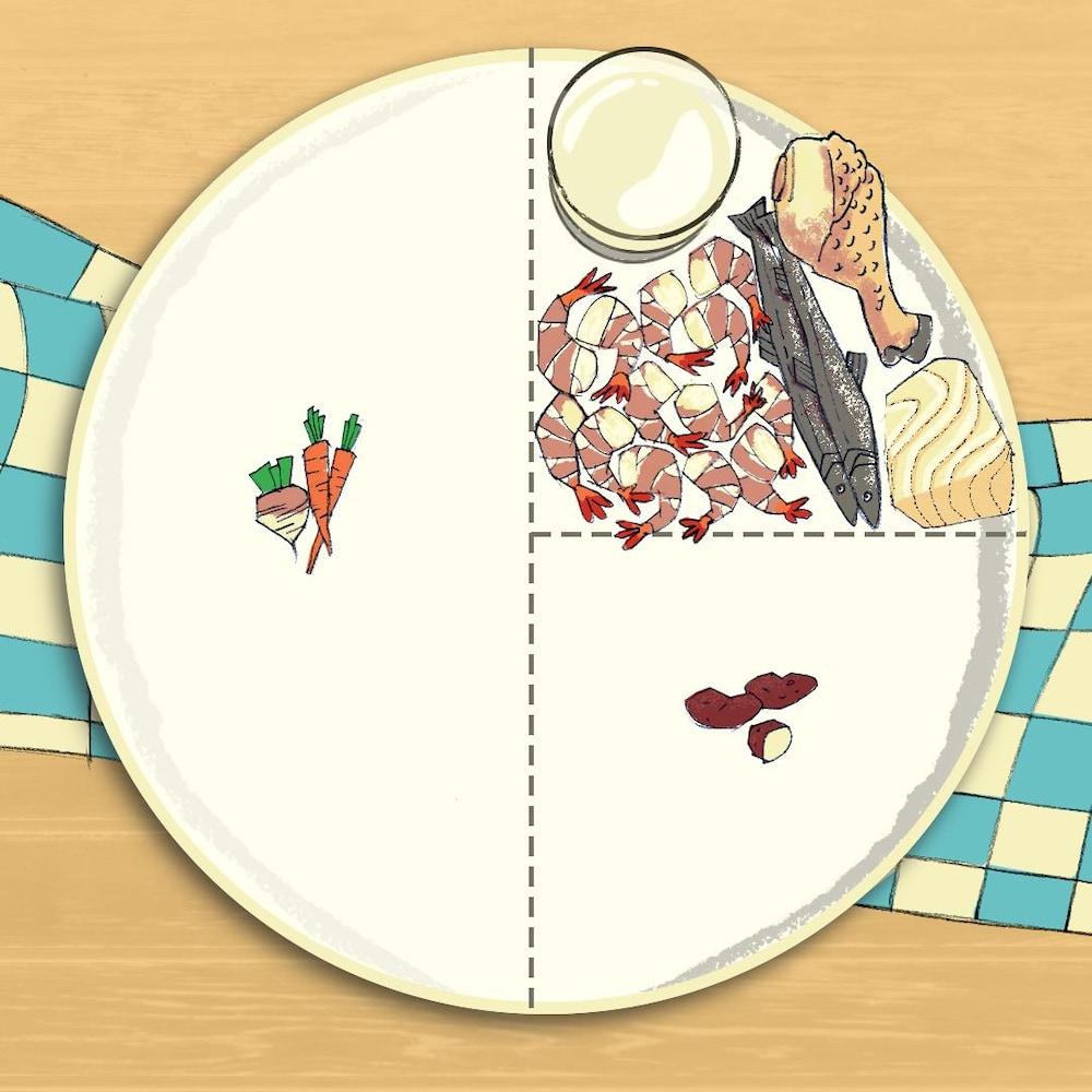 Une assiette sur laquelle on illustre les quelques aliments que les gens de Terre-Neuve pourraient manger.