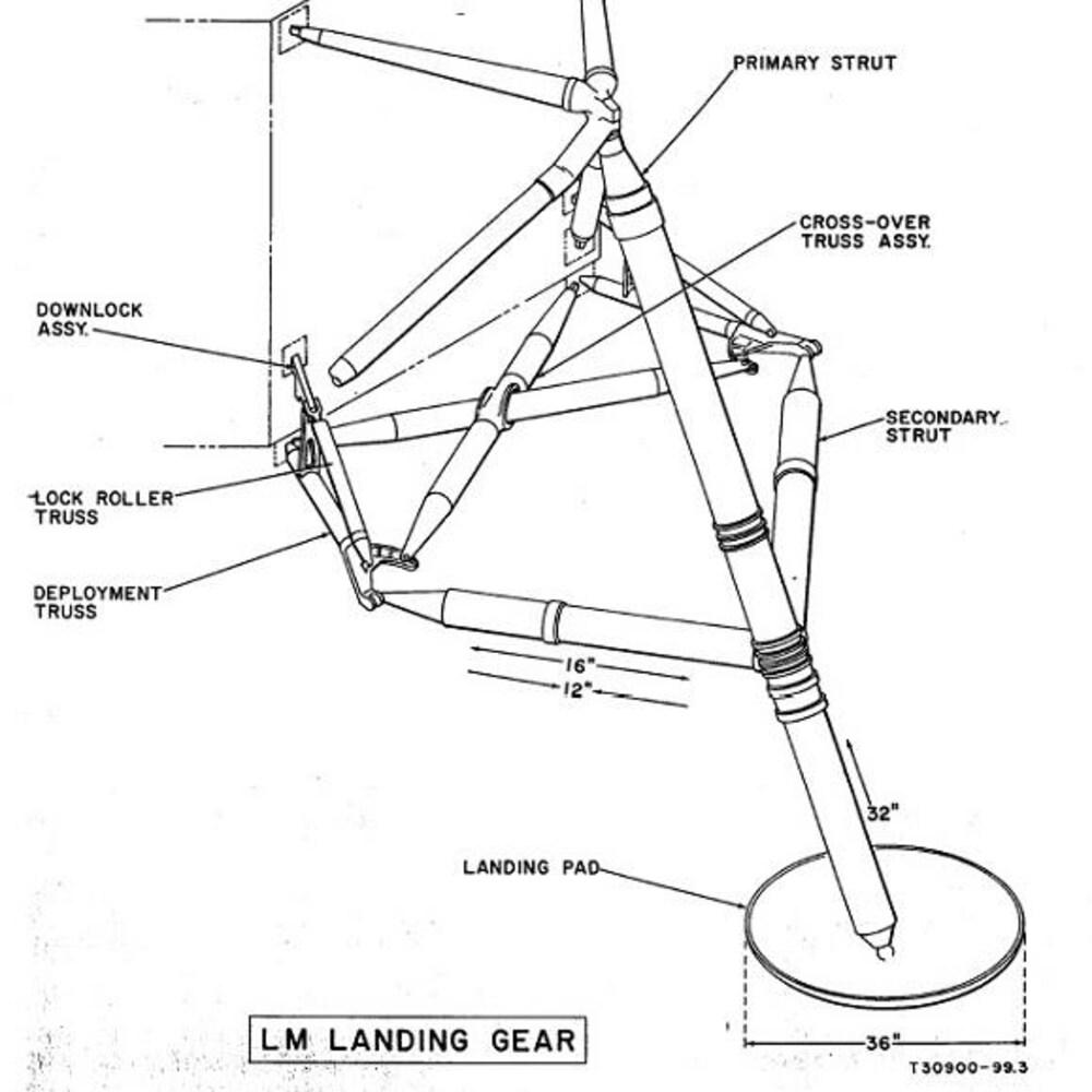 Un dessin technique de l'un des trains d'atterrissage.
