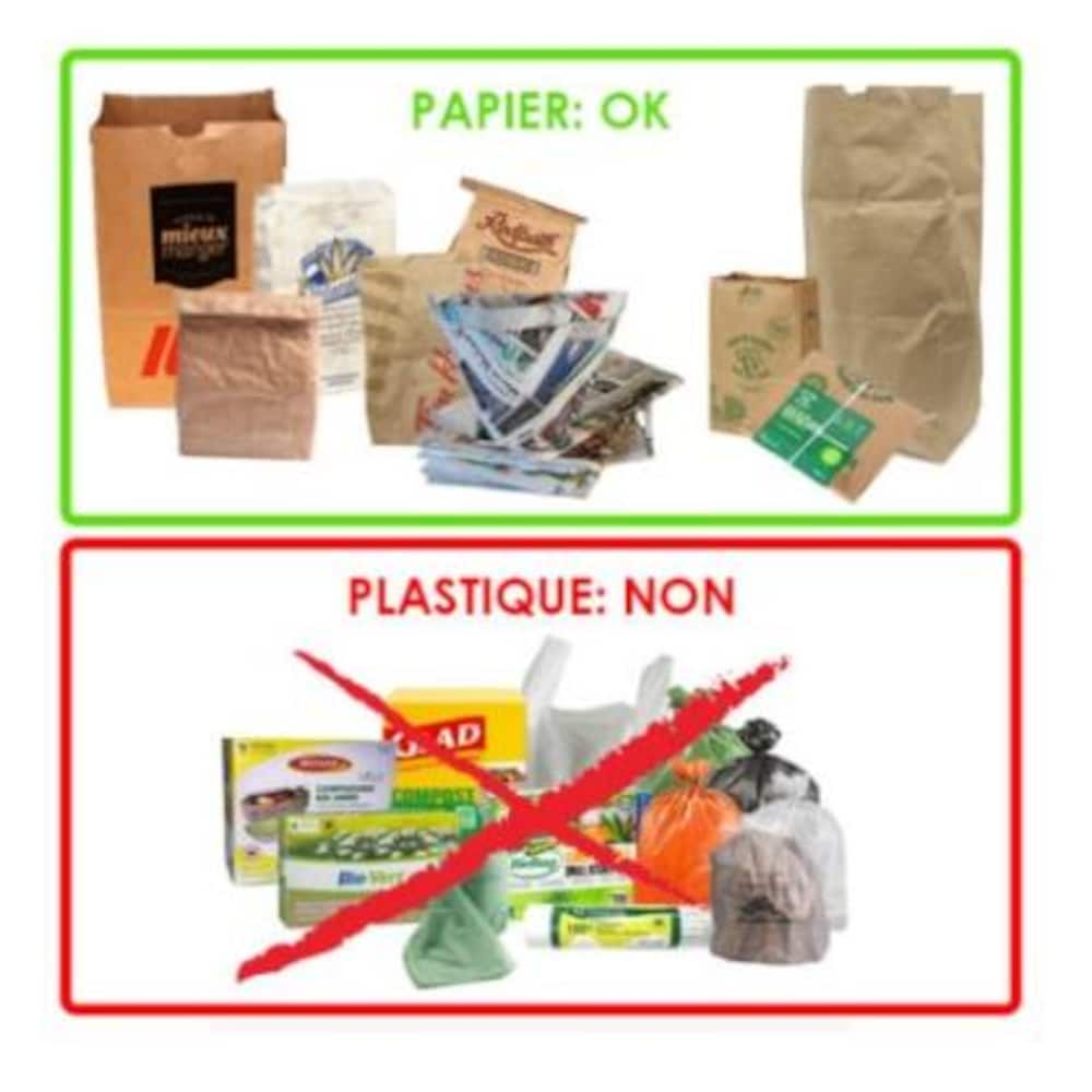 Pictogramme qui indique que le papier est accepté, mais pas le plastique.