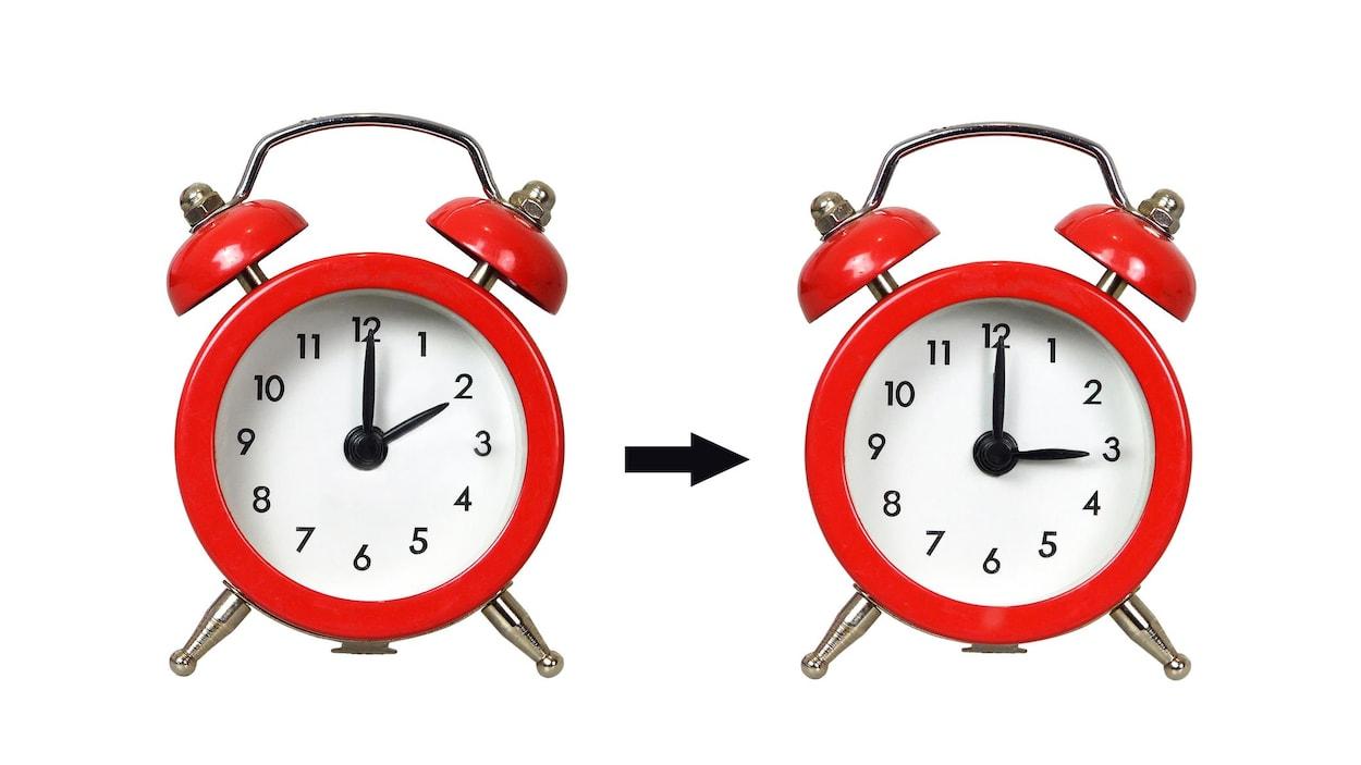 Illustration du changement d'heure.