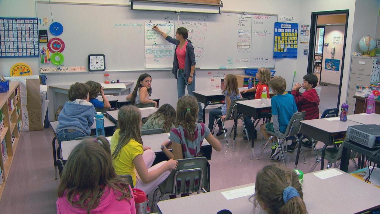 Une classe avec des élèves à leur pupitre et l'enseignante au tableau