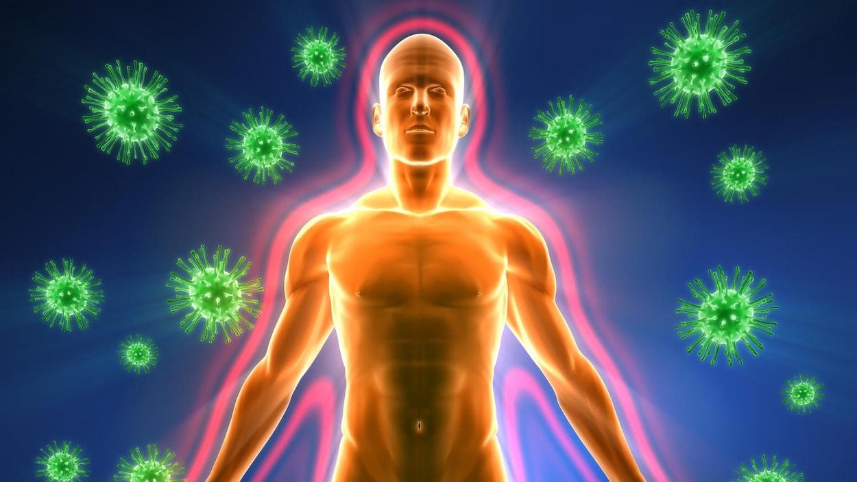 Illustration d'un corps humain entouré par des virus.