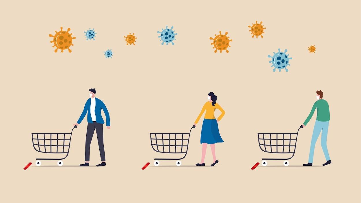 Illustration de clients qui gardent leurs distances dans une épicerie pour ne pas attraper le coronavirus.