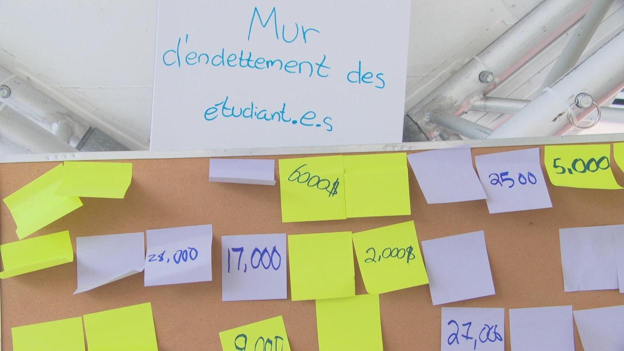 Le mur est en fait un babillard sur lequel sont collé des étiquettes qui comportent un chiffre représentant le montant de dettes étudiantes.