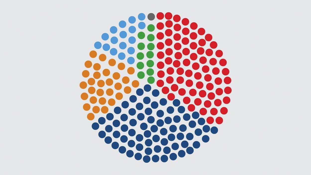 De nombreux points de couleur forment un cercle.
