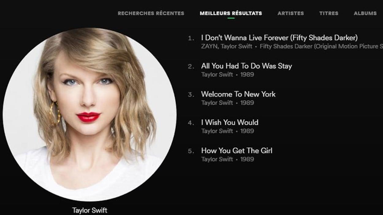 Des chansons de Taylor Swift sur Spotify