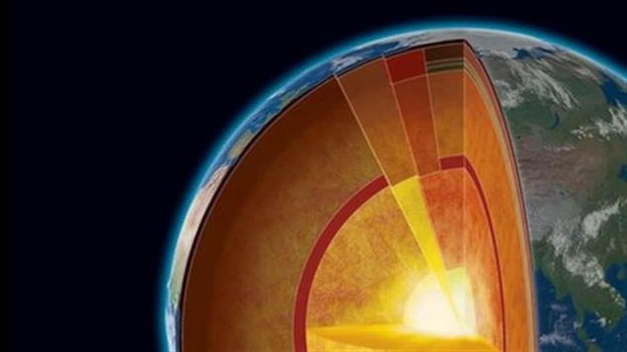 Illustration du noyau terrestre.