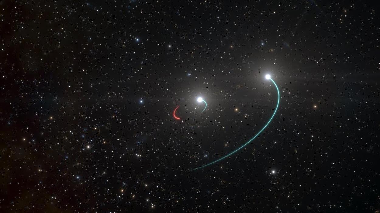 Visualisation artistique du système triple composé du trou noir le plus proche de la Terre.