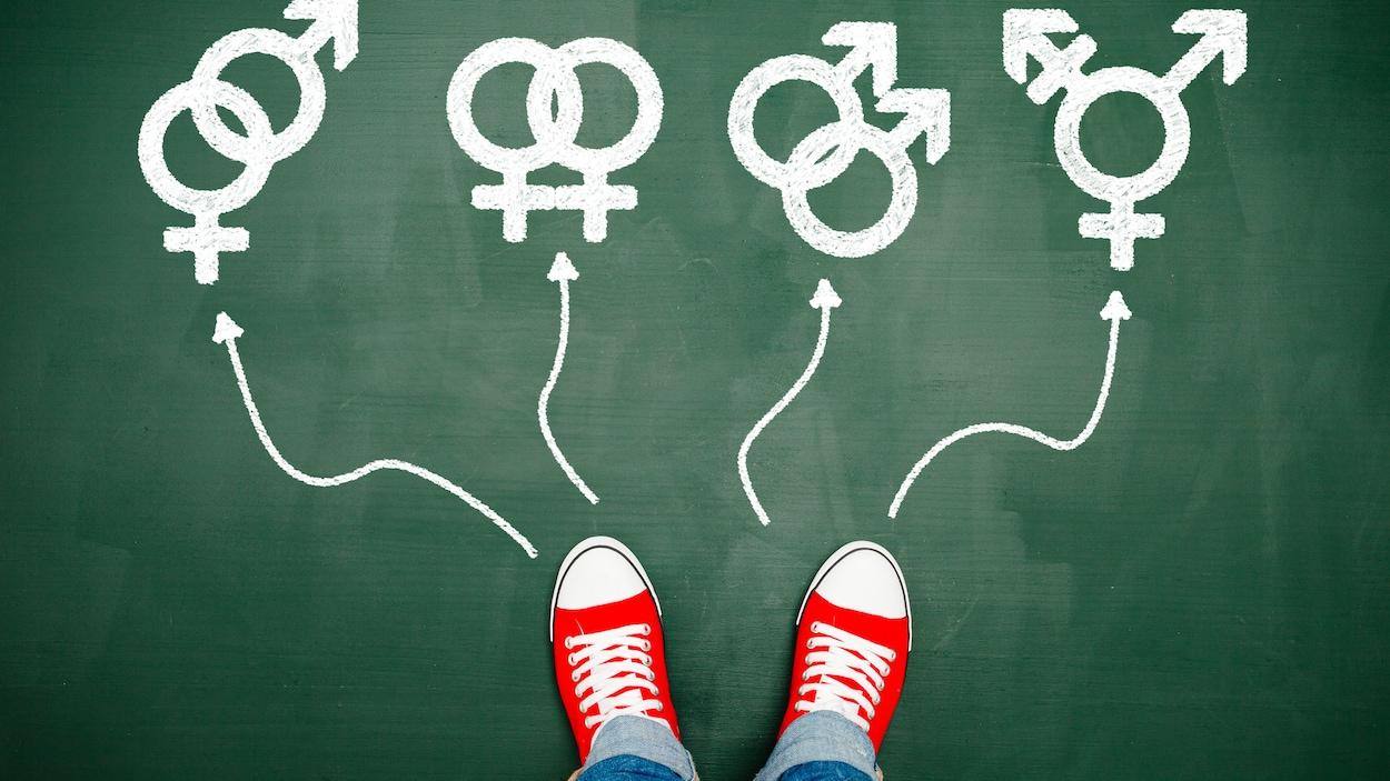 Il faut laisser les enfants explorer leur identité de genre.