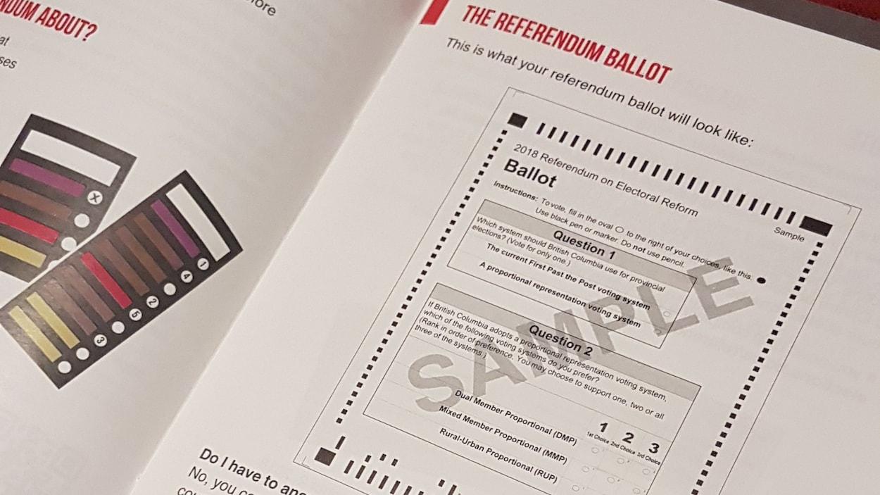 Échantillon de bulletin de vote pour le vote de la réforme électorale.