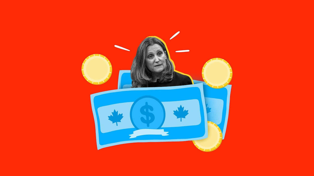 Collage visuel du visage de Chrystia Freeland entourée de billets canadiens.