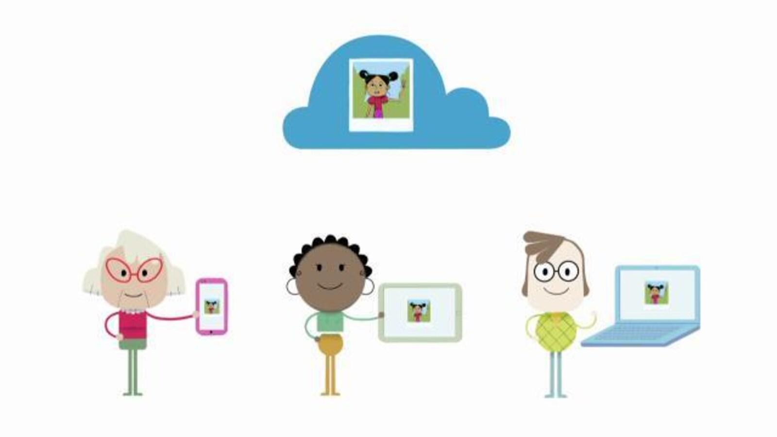 trois personnes montrent un ordi, une tablette et un cellulaire