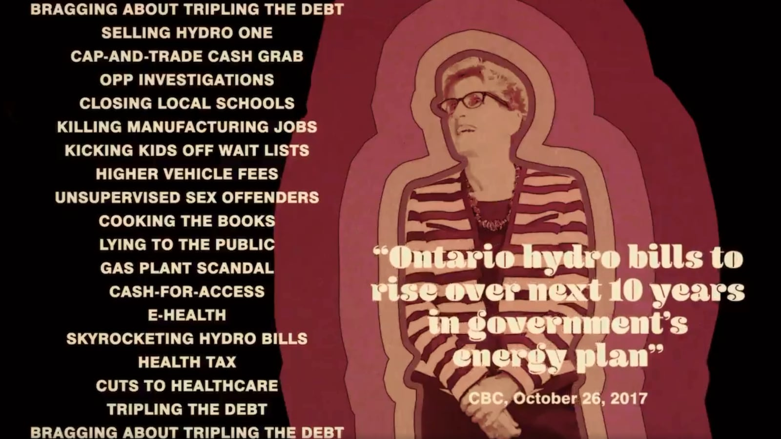 Une liste des ''erreurs'' du parti libéral avec une photo de wynne