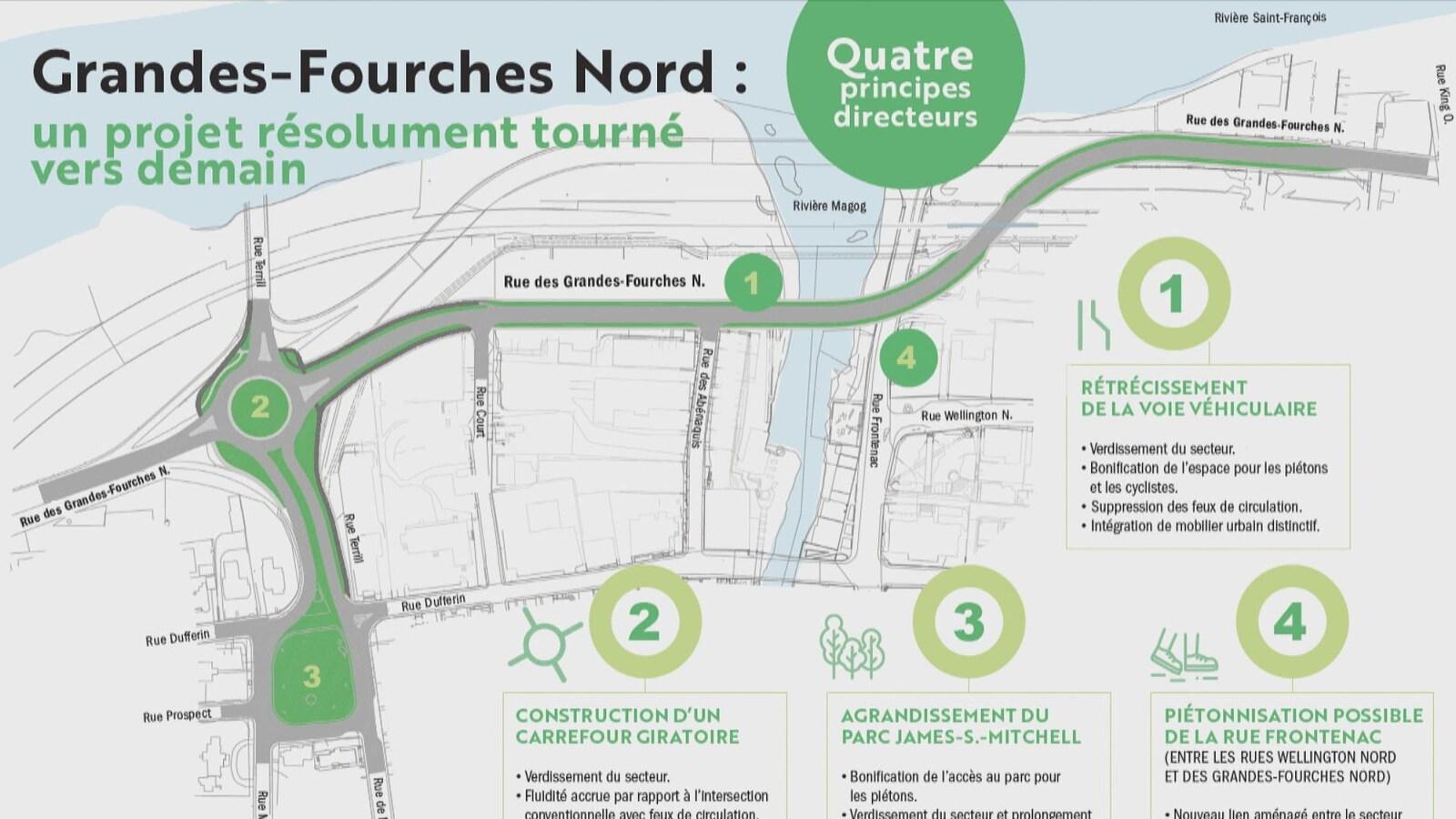 Voici, en résumé, à quoi ressemblera le futur secteur des Grandes-Fourches, selon la volonté de la Ville de Sherbrooke