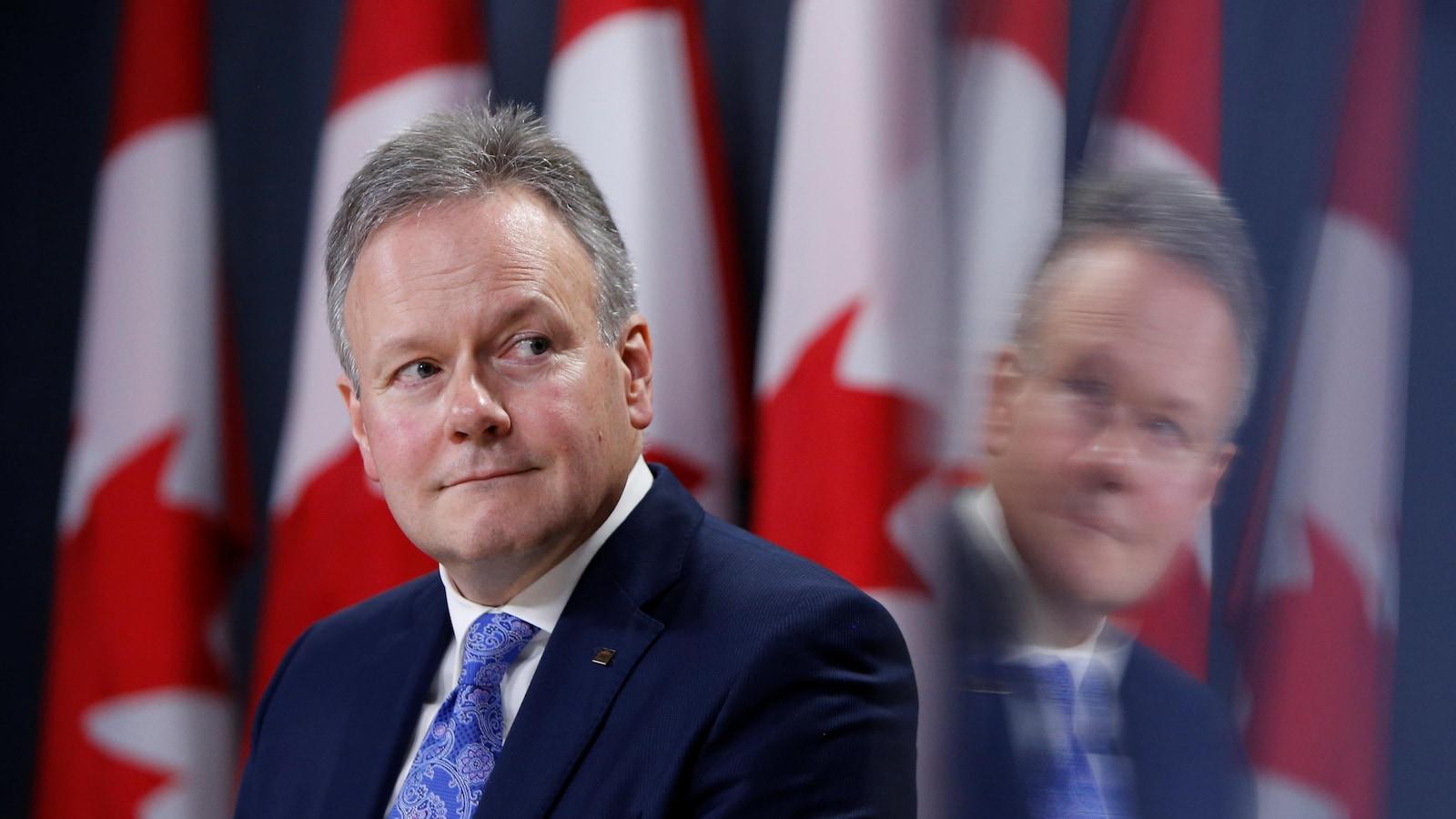 Résultats de recherche d'images pour «Ce que signifie le taux directeur inchangé de la Banque du Canada»
