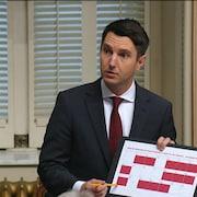 Un homme tient un calendrier dont une douzaine de cases sont rouges.
