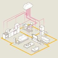 Un dessin montre les nombreux meubles d'une maison qui sont tous interconnectés grâce à un nuage.