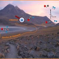 Illustration montrant des fragments itinérants d'hydrogène qui orbitent autour d'un fragment HCO lors d'une réaction chimique.