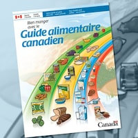 La couverture du Guide alimentaire canadien.