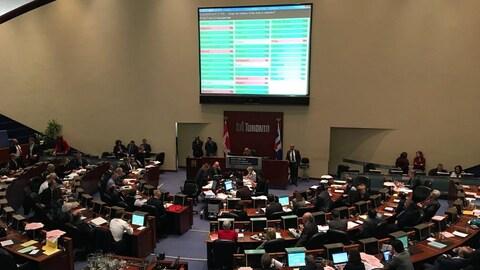 Le débat sur le budget au conseil municipal de Toronto
