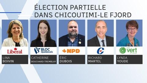 Les candidats à l'élection partielle dans Chicoutimi-Le Fjord