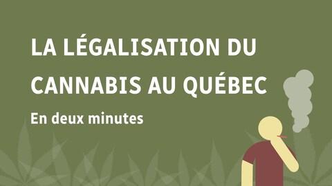 Infographie illustrant la capsule avec le titre : La légalisation du cannabis au Québec, en deux minutes
