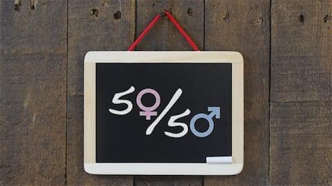 Un tableau présente la proportion de 50/50 avec le signe féminin et le signe masculin à la place des zéros