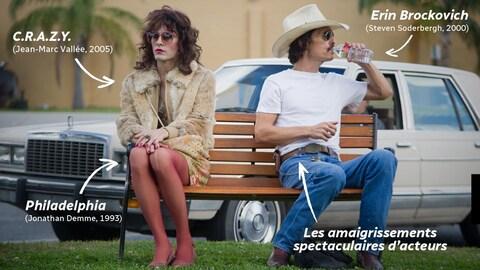 Des flèches indiquant les références principales de Dallas Buyers Club (CRAZY, Philadelphia, Erin Brockovich et les amaigrissements spectaculaires d'acteurs) entourent deux personnages du film: un travesti et un homme en tenue de cow boy assis sur un banc