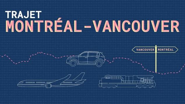 Le trajet Montréal-Vancouver peut se faire en voiture, en avion ou en train.
