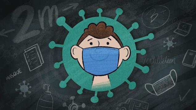Illustration du visage d'un enfant, portant un masque, dans une molécule de coronavirus. En arrière-plan, un tableau à la craie avec plusieurs éléments dessinés qui font référence à la vie à l'école en temps de pandémie.