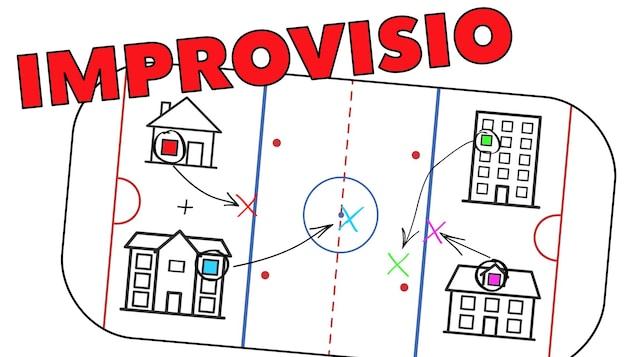 Un croquis d'une patinoire de hockey avec des flèches pour indiquer le mouvement des joueurs. Il s'agit d'un plan de match d'impro par visioconférence.