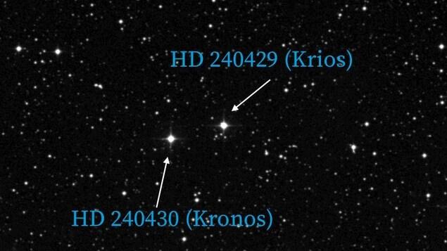 Ciel étoilé avec les positions des étoiles Kronos et Krios