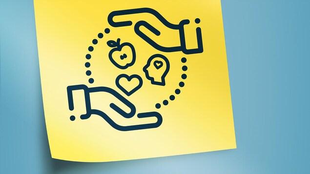 Illustration d'un cercle représentant l'équilibre entre l'entrainement, l'alimentation et le bien être.