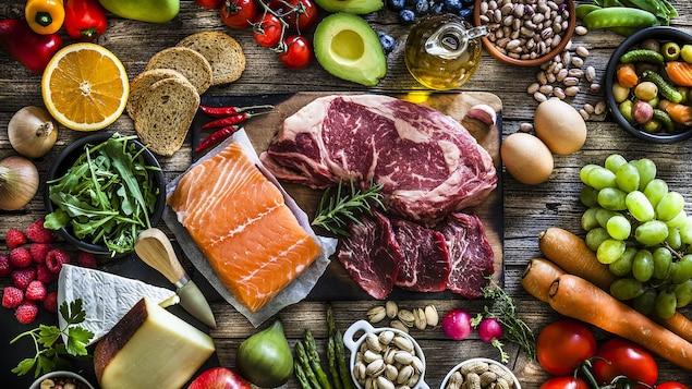 Une table montrant une grande variété d'aliments comme des fruits, des légumes, du fromage, du pain, des œufs, des légumineuses, de la viande et des noix.