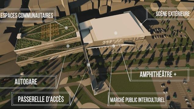 Une image démontrant à l'aide de flèche tout se qui se trouvera dans le nouvel amphithéâtre de Saguenay.