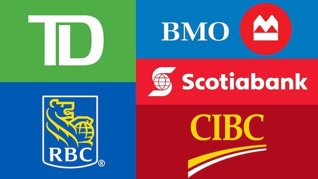 Des logos des banques TD, BMO, CIBC, RCB et Scotiabank.