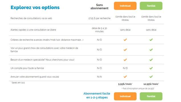 Une liste de services et de prix