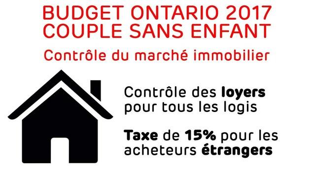 Les libéraux imposent une taxe de 15 % sur les acheteurs étrangers de maisons.