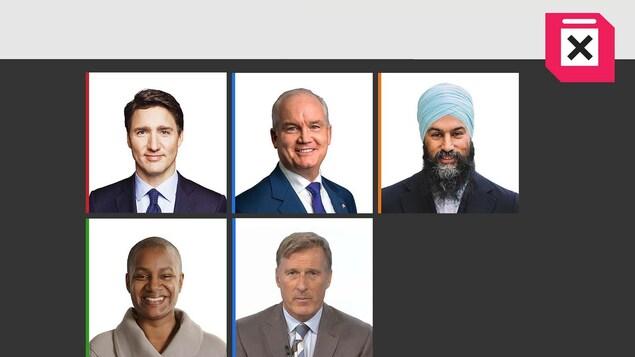 Justin Trudeau, Erin O'Toole, Jagmeet Singh, Annamie Paul et Maxime Bernier