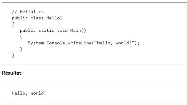 Quelques lignes de codes sont écrites, celles-ci ayant pour effet d'afficher «Hello, World!» sur un écran d'ordinateur