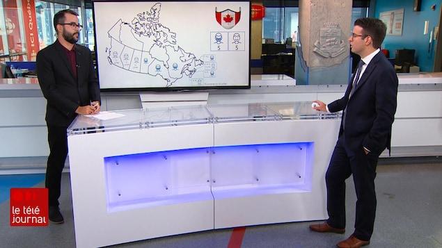 Jean-François Blanchet et Pierre-Alexandre Bolduc sur le plateau du Téléjournal Québec.