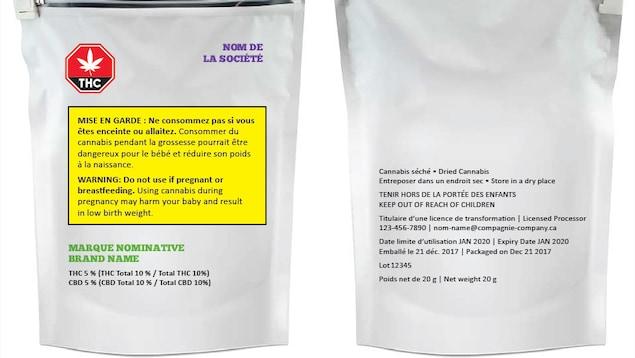Aperçu d'un emballage de produits du cannabis avec mesures de restriction.