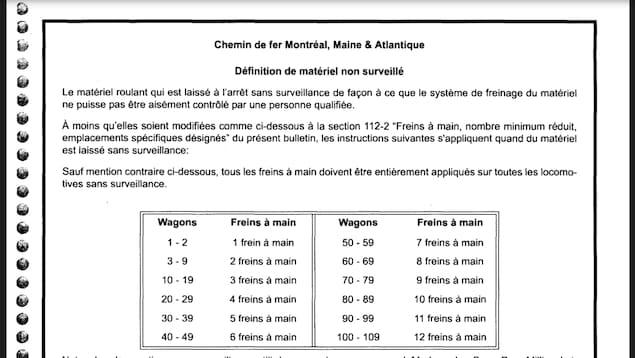 Directives de la MMA sur l'utilisation des freins à main