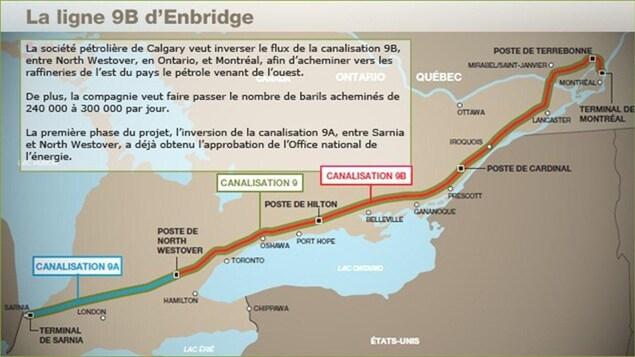 Carte illustrant le trajet de la ligne 9B de la société pétrolière Enbridge.