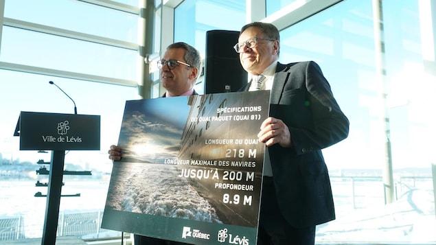 Mario Girard et Gilles Lehouillier, lors de la conférence de presse, tiennent une affiche présentant des informations sur le Quai Paquet