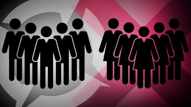 La parité homme-femme