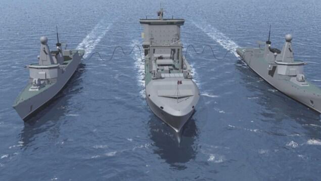 On peut voir trois navires sur l'eau, de devant, en contre-plongée. Celui du centre, le pétrolier ravitailleur, est connecté aux deux autres, qui font le plein de carburant.
