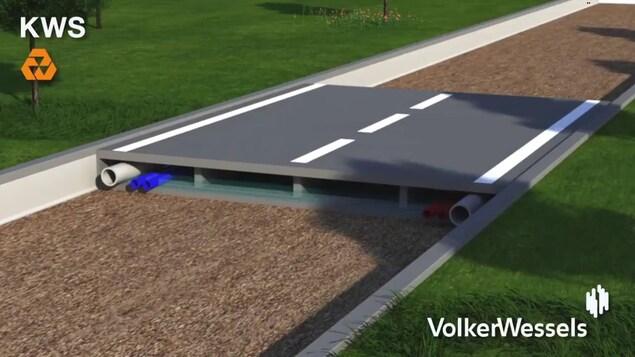 Construction d'une route en matériaux de plastique recyclés.