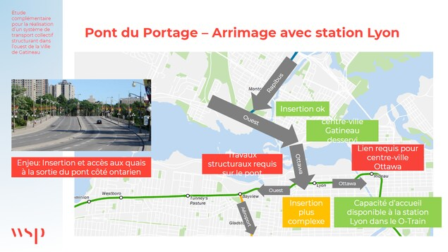 Une carte qui présente les villes d'Ottawa et de Gatineau et qui mentionne les inconvénients et les avantages liés à l'utilisation  du pont du Portage.