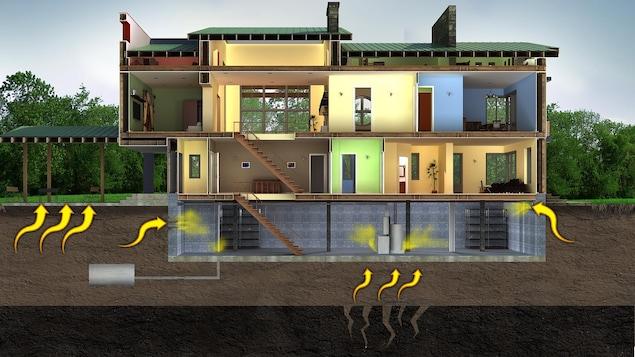 Graphique d'une maison avec des flèches qui montrent les chemins empruntés par le radon